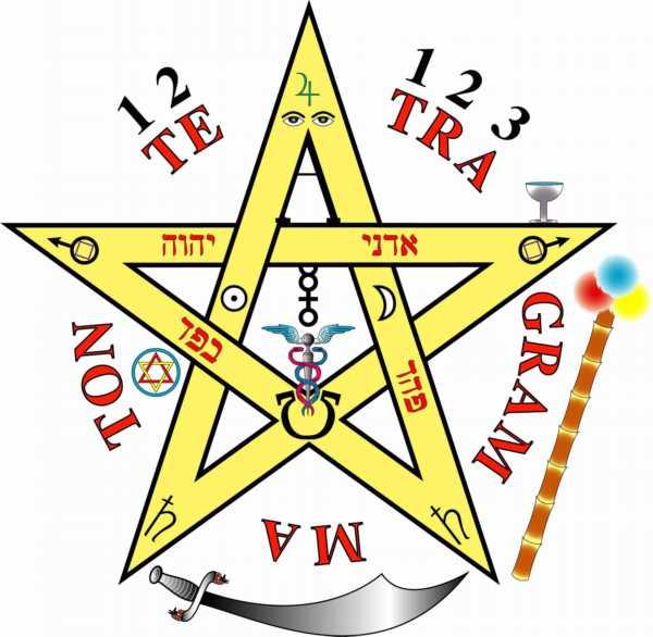 Resultado de imagem para eliphas levi pentagram